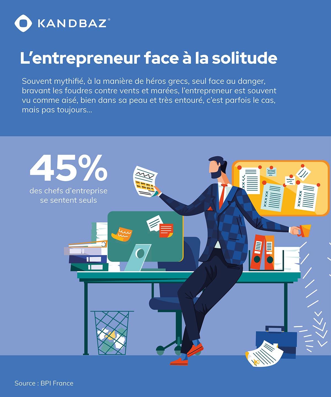 Comment lutter contre la solitude de l'entrepreneur ?